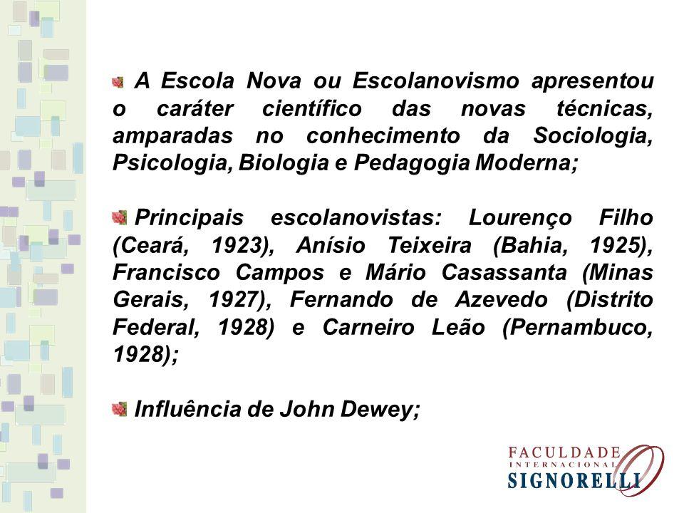 As idéias escolanovistas foram expandidas, mas nem sempre foi possível aplicá-las, ficando restritas a alguns locais; MANIFESTO DOS PIONEIROS DA EDUCAÇÃO NOVA (1932) = composto por 26 educadores, entre eles Fernando Azevedo e Anísio Teixeira.