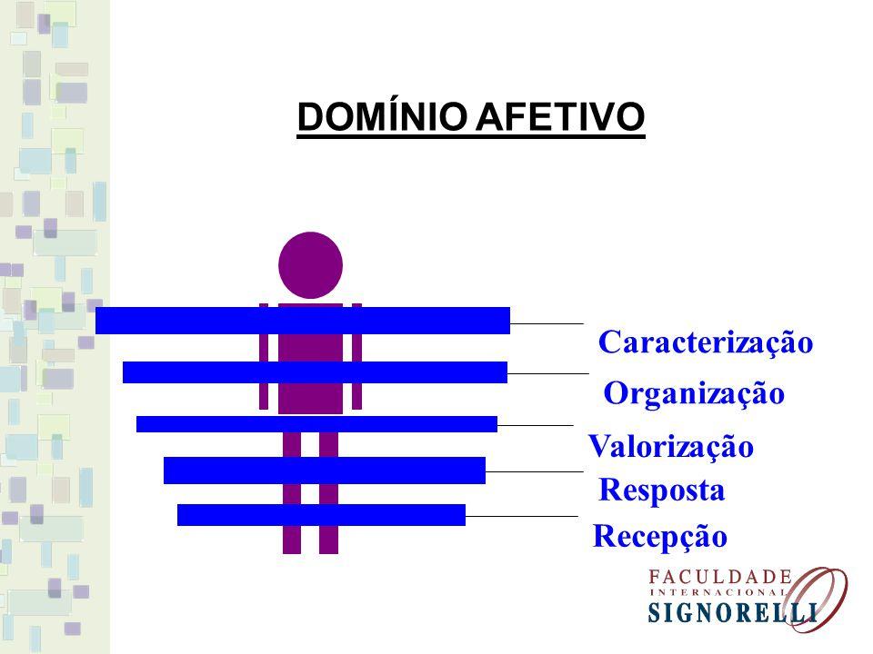 DOMÍNIO AFETIVO Caracterização Organização Valorização Resposta Recepção