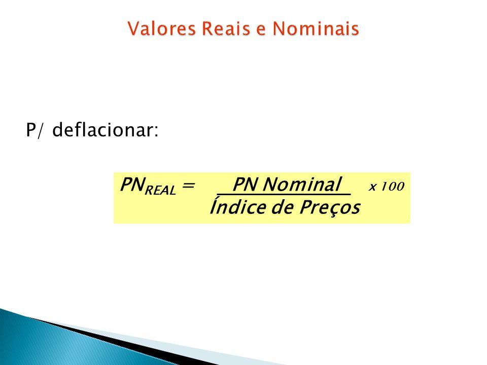 PN REAL = PN Nominal x 100 Índice de Preços P/ deflacionar: