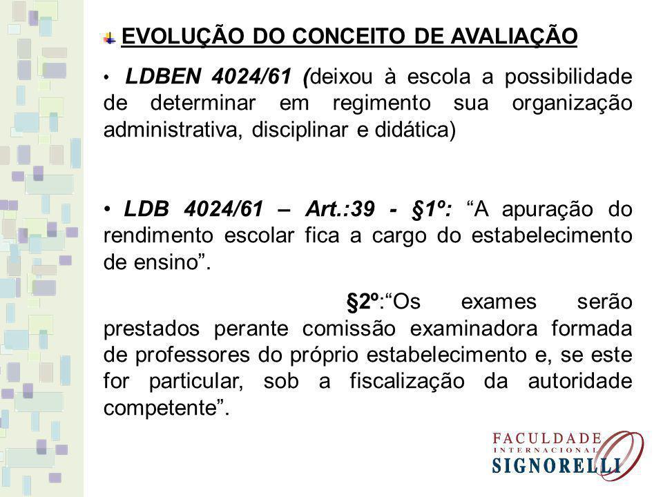 EVOLUÇÃO DO CONCEITO DE AVALIAÇÃO LDBEN 4024/61 (deixou à escola a possibilidade de determinar em regimento sua organização administrativa, disciplina