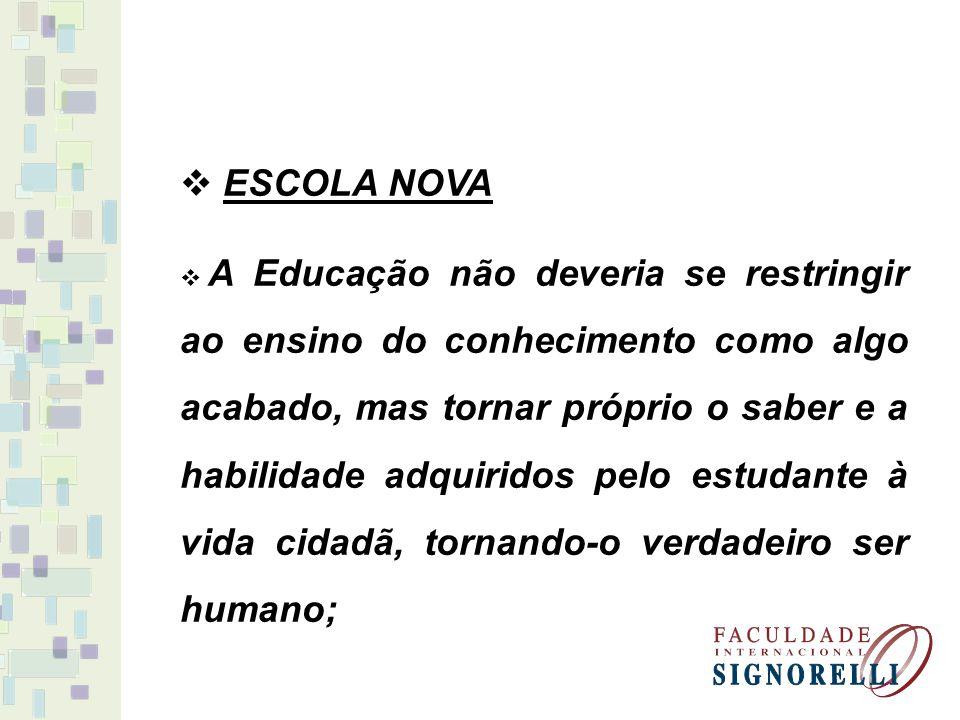 ESCOLA NOVA A Educação não deveria se restringir ao ensino do conhecimento como algo acabado, mas tornar próprio o saber e a habilidade adquiridos pel