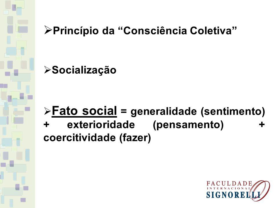 Princípio da Consciência Coletiva Socialização Fato social = generalidade (sentimento) + exterioridade (pensamento) + coercitividade (fazer)