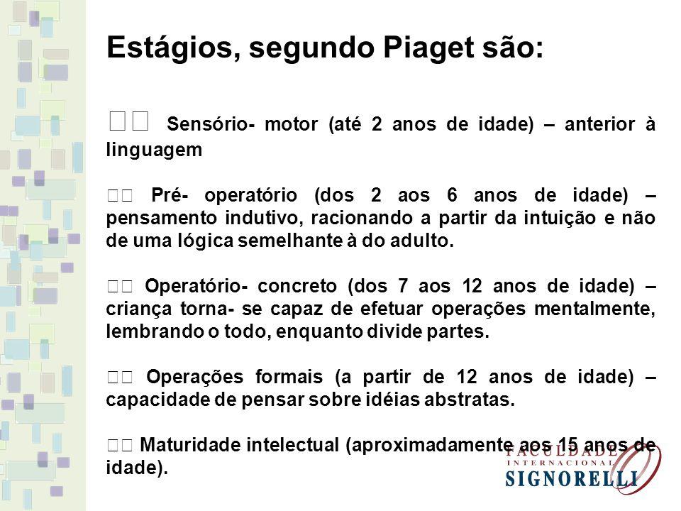 Estágios, segundo Piaget são: Sensório- motor (até 2 anos de idade) – anterior à linguagem Pré- operatório (dos 2 aos 6 anos de idade) – pensamento in