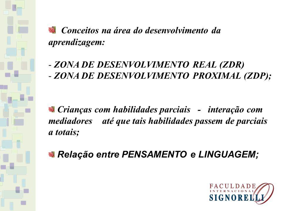 Conceitos na área do desenvolvimento da aprendizagem: - ZONA DE DESENVOLVIMENTO REAL (ZDR) - ZONA DE DESENVOLVIMENTO PROXIMAL (ZDP); Crianças com habi