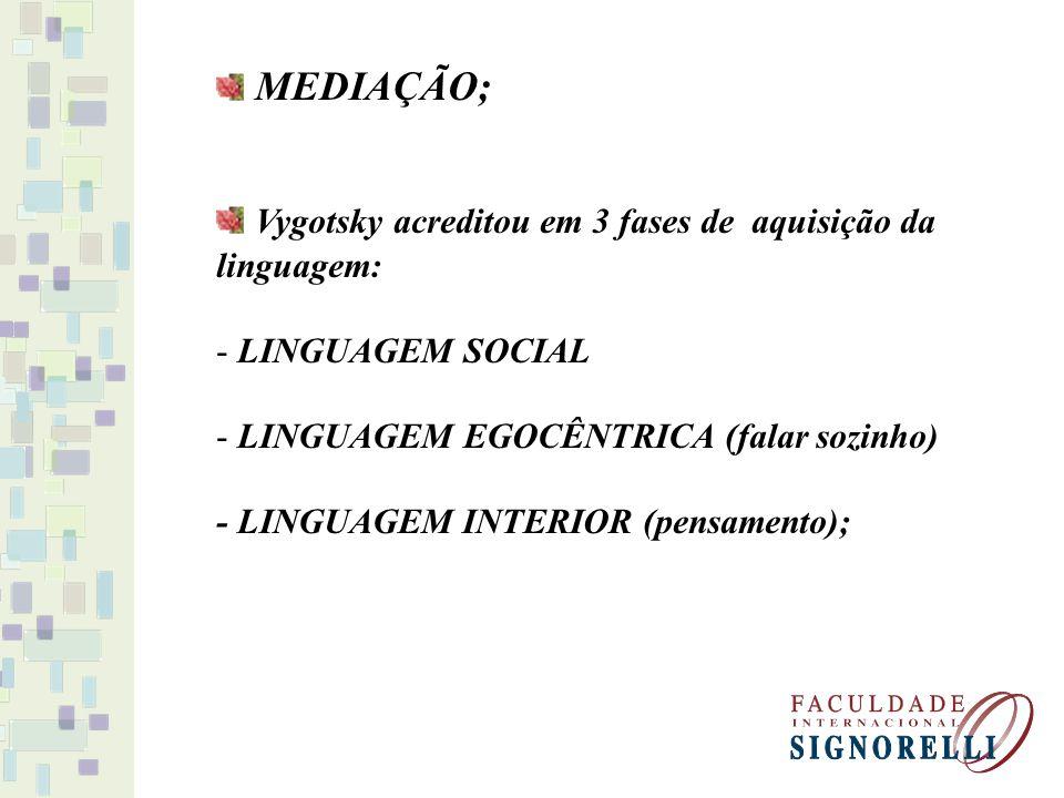 MEDIAÇÃO; Vygotsky acreditou em 3 fases de aquisição da linguagem: - LINGUAGEM SOCIAL - LINGUAGEM EGOCÊNTRICA (falar sozinho) - LINGUAGEM INTERIOR (pe