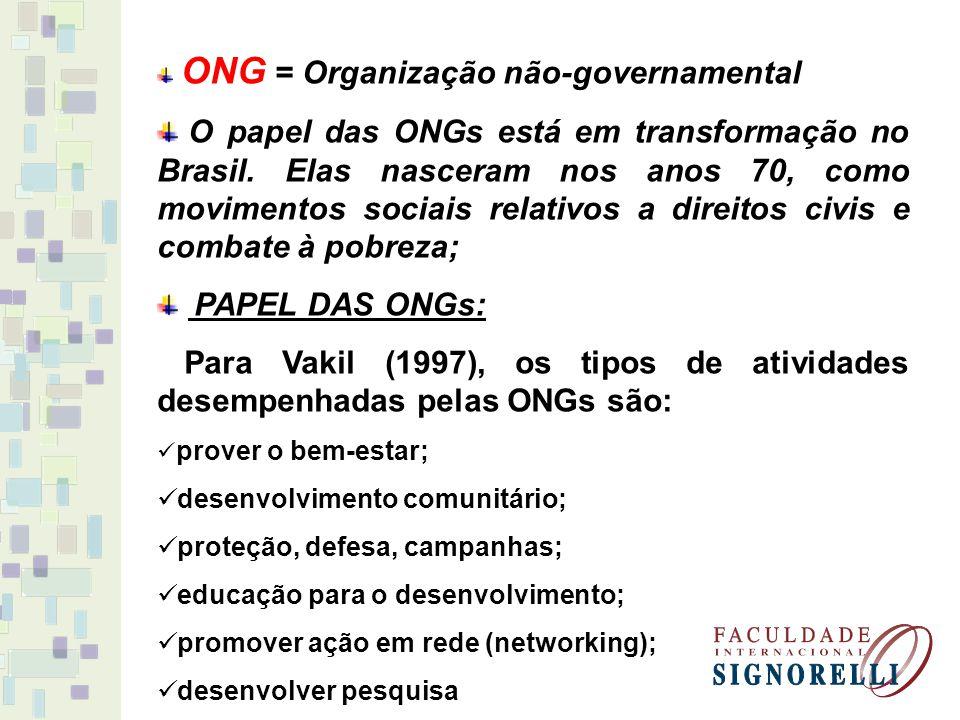 ONG = Organização não-governamental O papel das ONGs está em transformação no Brasil.