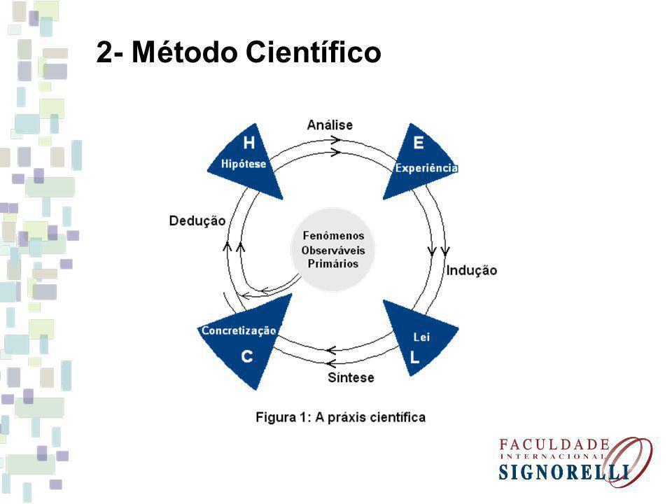 2- Método Científico