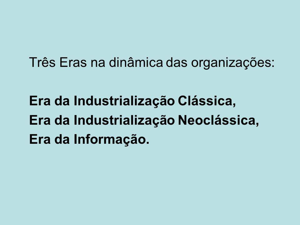 Três Eras na dinâmica das organizações: Era da Industrialização Clássica, Era da Industrialização Neoclássica, Era da Informação.