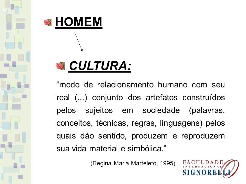 HOMEM CULTURA: modo de relacionamento humano com seu real (...) conjunto dos artefatos construídos pelos sujeitos em sociedade (palavras, conceitos, t