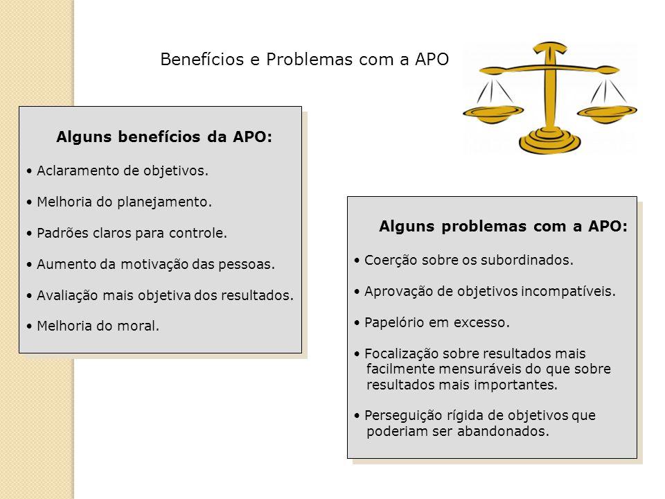 Alguns problemas com a APO: Coerção sobre os subordinados. Aprovação de objetivos incompatíveis. Papelório em excesso. Focalização sobre resultados ma