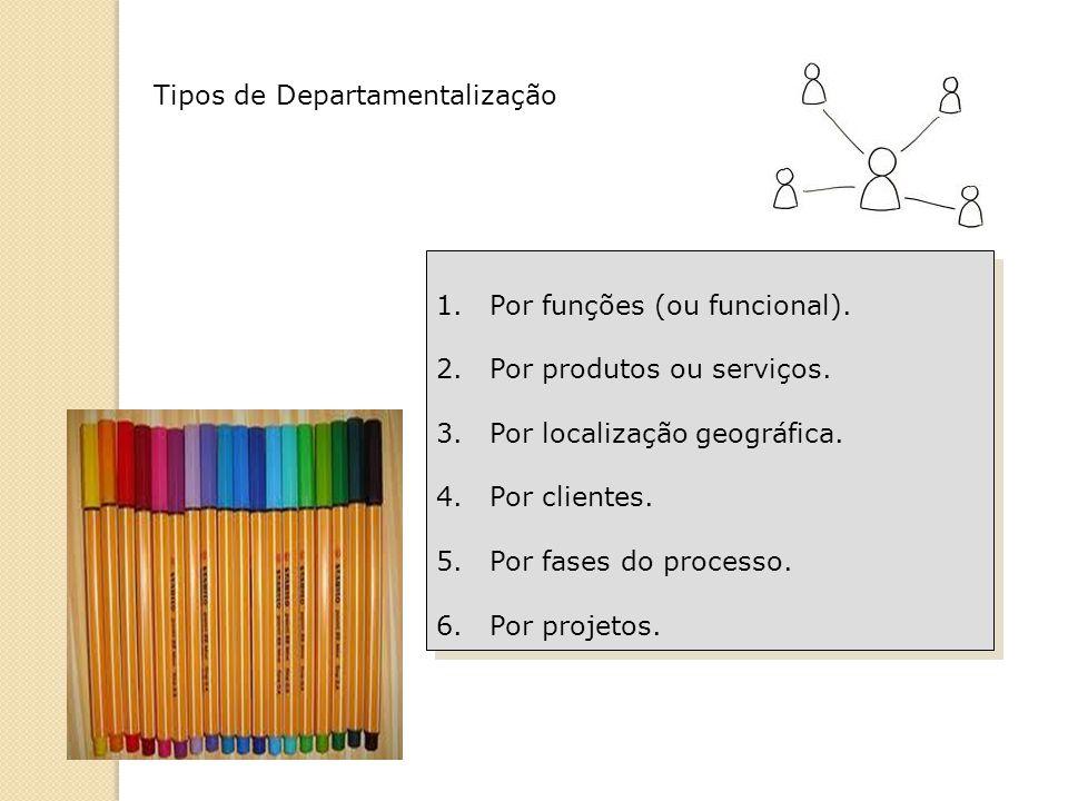 Tipos de Departamentalização 1.Por funções (ou funcional). 2.Por produtos ou serviços. 3.Por localização geográfica. 4.Por clientes. 5.Por fases do pr