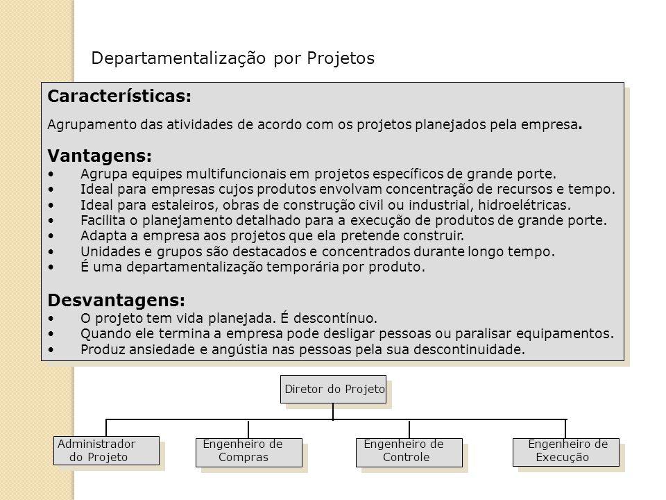 Características: Agrupamento das atividades de acordo com os projetos planejados pela empresa.