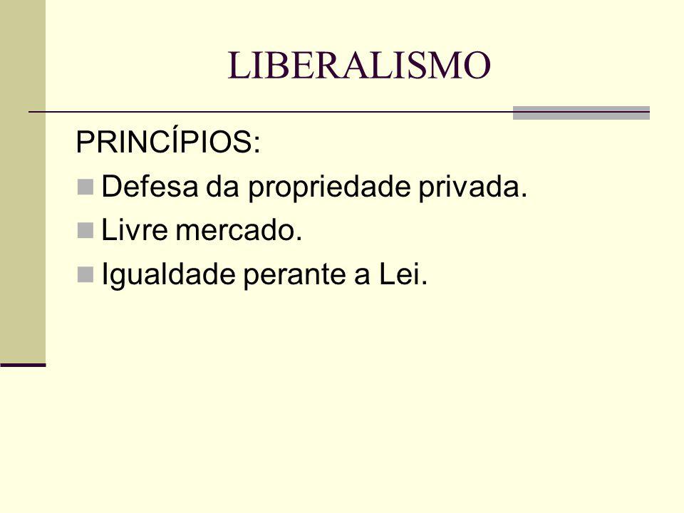 LIBERALISMO PRINCÍPIOS: Defesa da propriedade privada. Livre mercado. Igualdade perante a Lei.