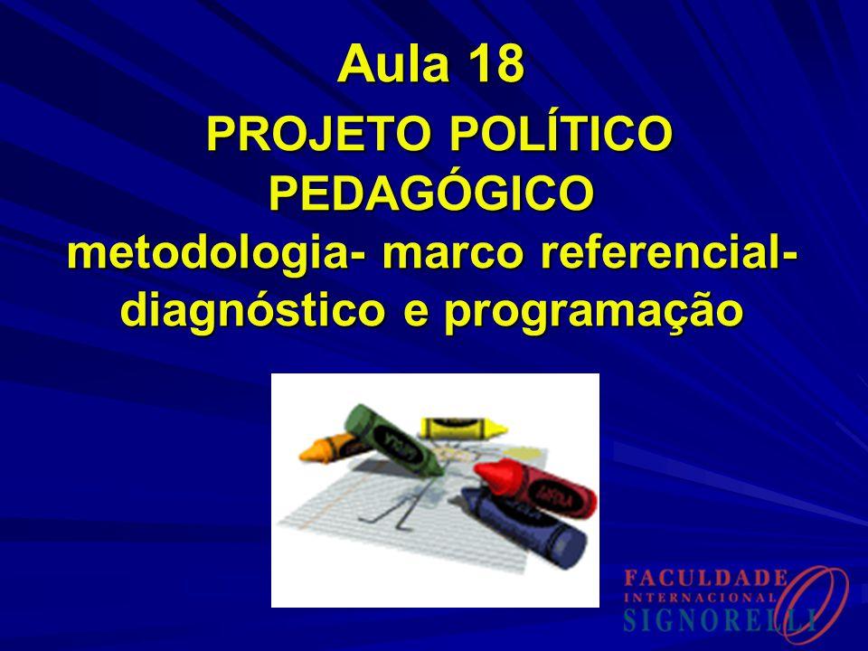 Aula 18 PROJETO POLÍTICO PEDAGÓGICO metodologia- marco referencial- diagnóstico e programação