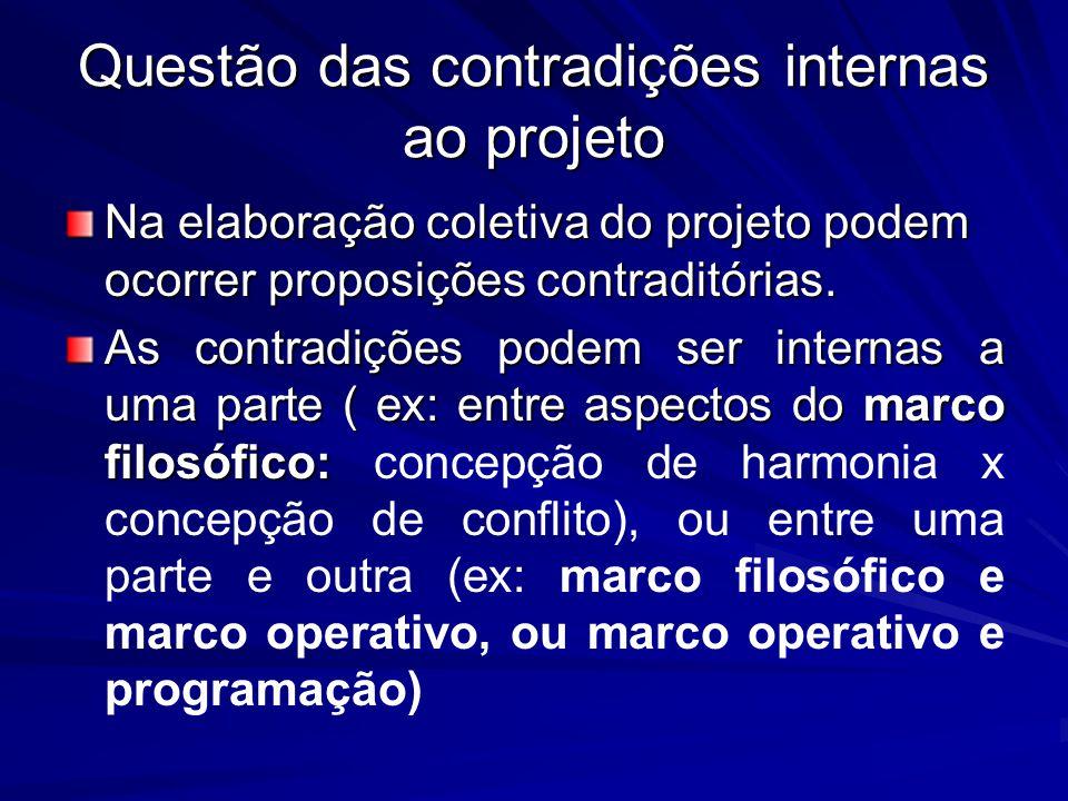 Questão das contradições internas ao projeto Na elaboração coletiva do projeto podem ocorrer proposições contraditórias. As contradições podem ser int