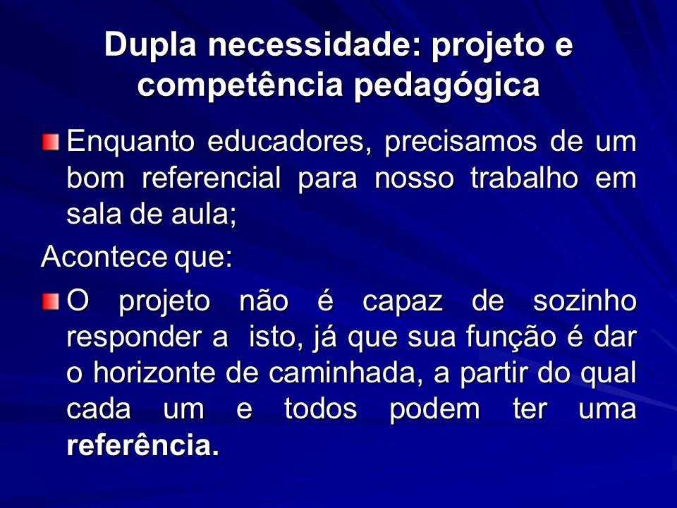 Dupla necessidade: projeto e competência pedagógica Enquanto educadores, precisamos de um bom referencial para nosso trabalho em sala de aula; Acontec