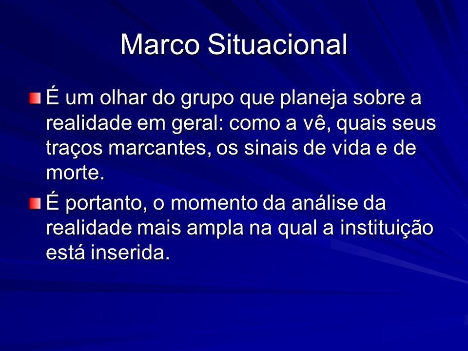 Marco Situacional É um olhar do grupo que planeja sobre a realidade em geral: como a vê, quais seus traços marcantes, os sinais de vida e de morte. É