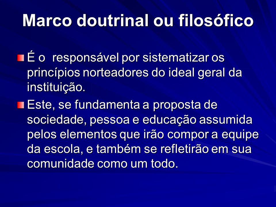 Marco doutrinal ou filosófico É o responsável por sistematizar os princípios norteadores do ideal geral da instituição.