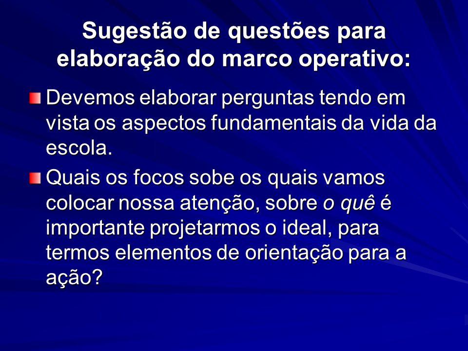 Sugestão de questões para elaboração do marco operativo: Devemos elaborar perguntas tendo em vista os aspectos fundamentais da vida da escola. Quais o