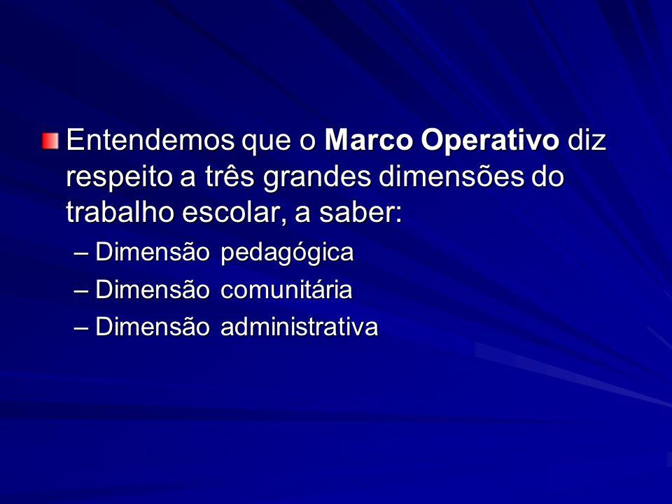 Entendemos que o Marco Operativo diz respeito a três grandes dimensões do trabalho escolar, a saber: –Dimensão pedagógica –Dimensão comunitária –Dimensão administrativa