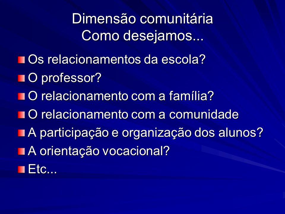 Dimensão comunitária Como desejamos... Os relacionamentos da escola? O professor? O relacionamento com a família? O relacionamento com a comunidade A