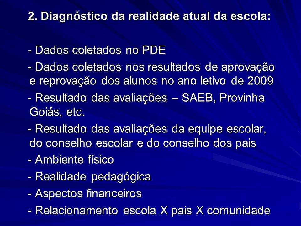 2. Diagnóstico da realidade atual da escola: 2. Diagnóstico da realidade atual da escola: - Dados coletados no PDE - Dados coletados no PDE - Dados co