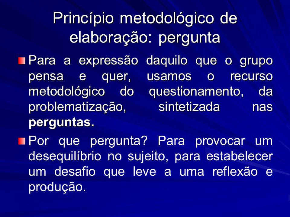 Princípio metodológico de elaboração: pergunta Para a expressão daquilo que o grupo pensa e quer, usamos o recurso metodológico do questionamento, da problematização, sintetizada nas perguntas.