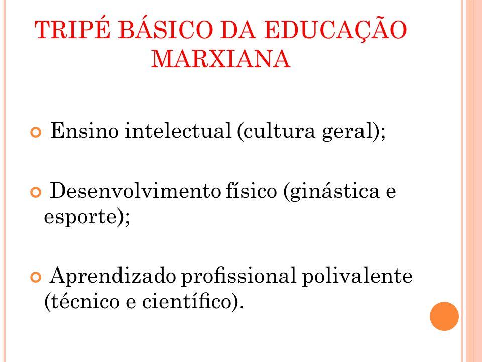 TRIPÉ BÁSICO DA EDUCAÇÃO MARXIANA Ensino intelectual (cultura geral); Desenvolvimento físico (ginástica e esporte); Aprendizado prossional polivalente (técnico e cientíco).