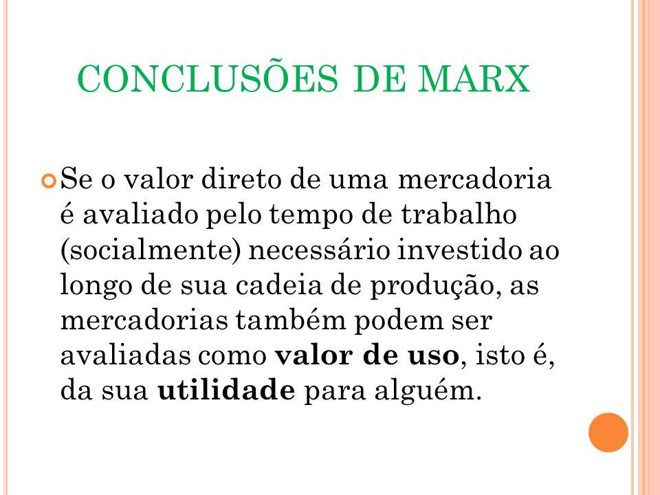 CONCLUSÕES DE MARX Se o valor direto de uma mercadoria é avaliado pelo tempo de trabalho (socialmente) necessário investido ao longo de sua cadeia de produção, as mercadorias também podem ser avaliadas como valor de uso, isto é, da sua utilidade para alguém.