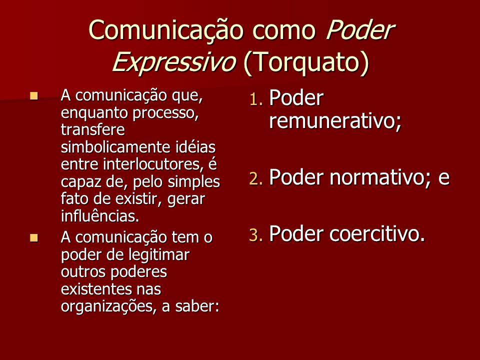 Comunicação como Poder Expressivo (Torquato) A comunicação que, enquanto processo, transfere simbolicamente idéias entre interlocutores, é capaz de, p
