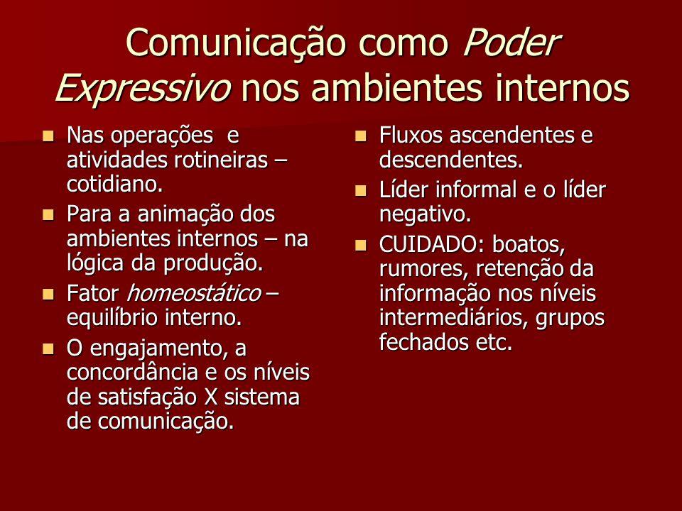 Comunicação como Poder Expressivo nos ambientes internos Nas operações e atividades rotineiras – cotidiano. Nas operações e atividades rotineiras – co