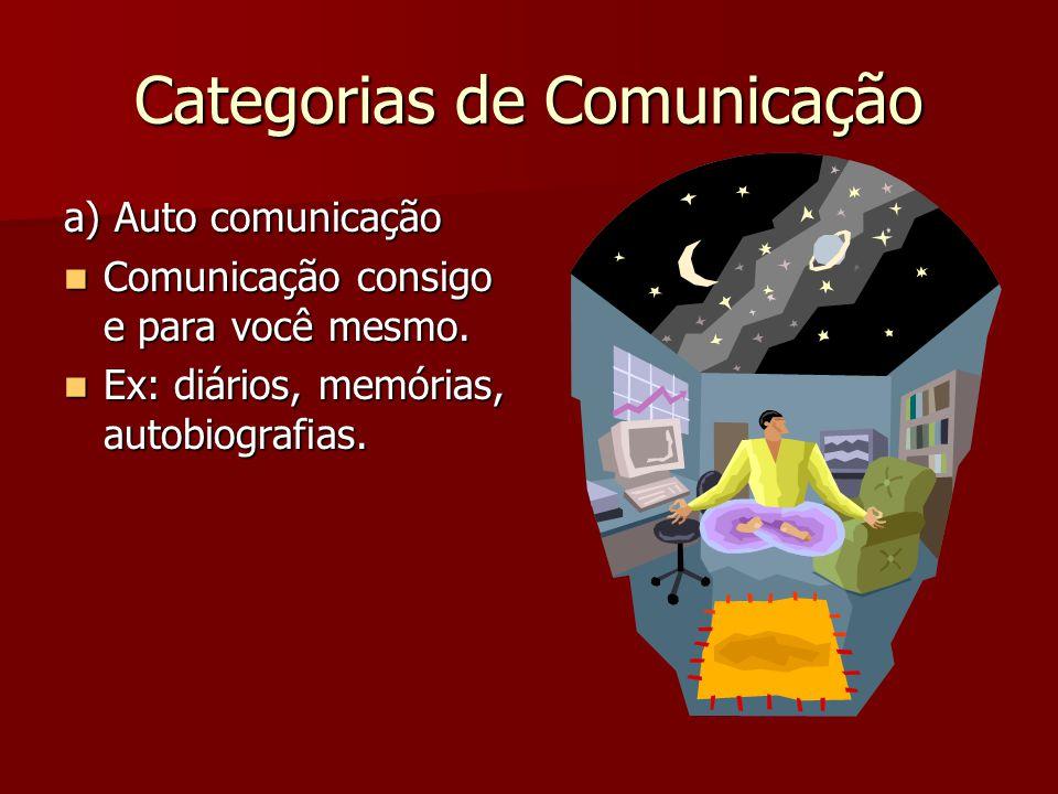 Categorias de Comunicação a) Auto comunicação Comunicação consigo e para você mesmo. Comunicação consigo e para você mesmo. Ex: diários, memórias, aut