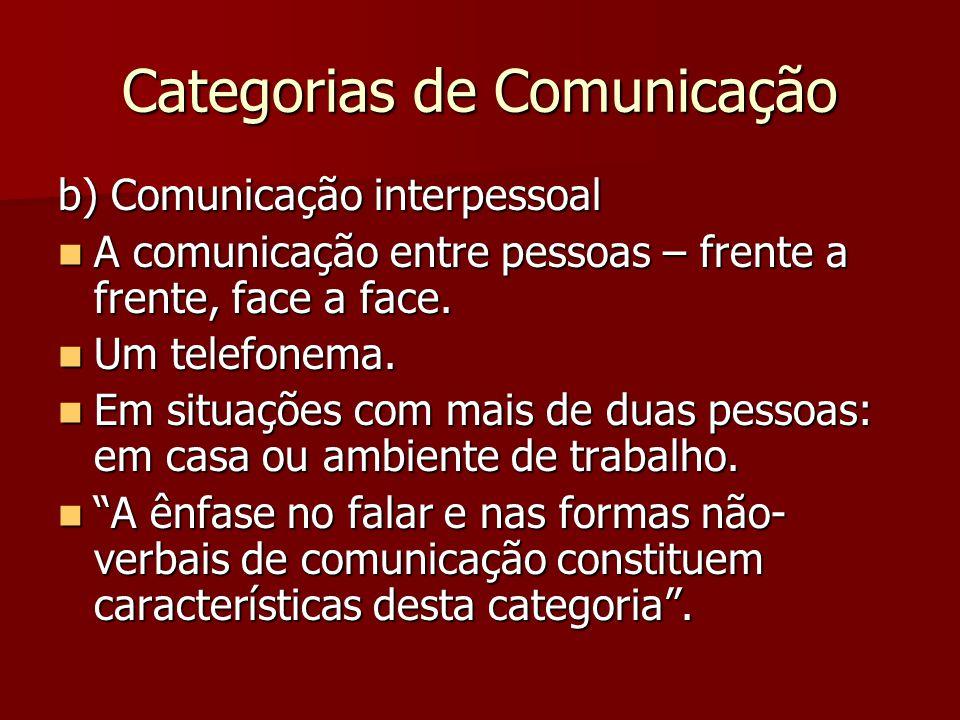 Categorias de Comunicação b) Comunicação interpessoal A comunicação entre pessoas – frente a frente, face a face. A comunicação entre pessoas – frente