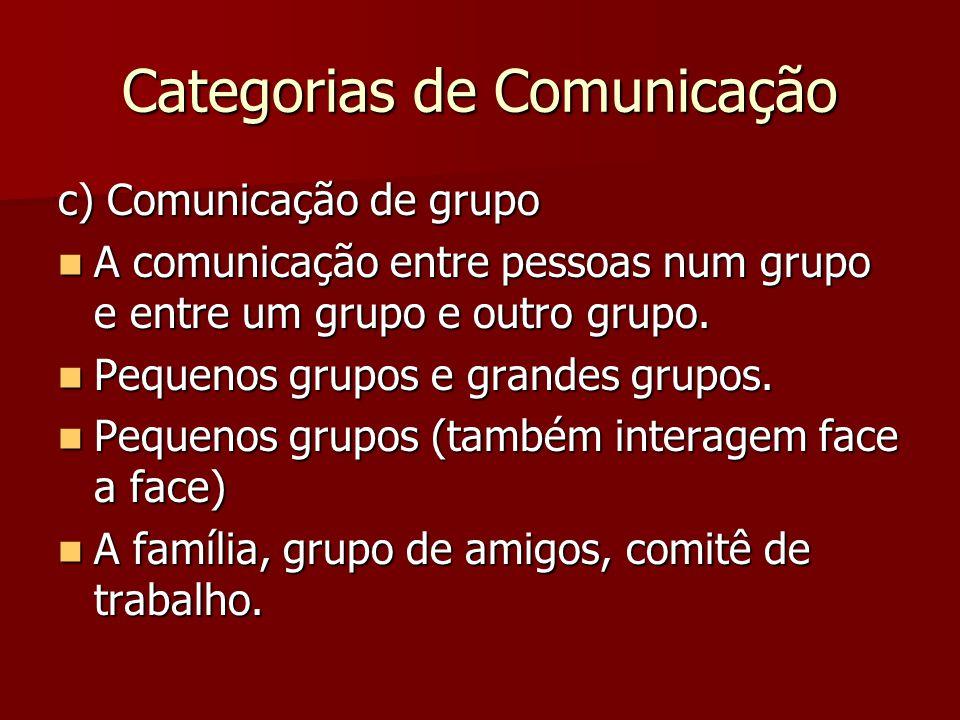 Categorias de Comunicação c) Comunicação de grupo A comunicação entre pessoas num grupo e entre um grupo e outro grupo. A comunicação entre pessoas nu