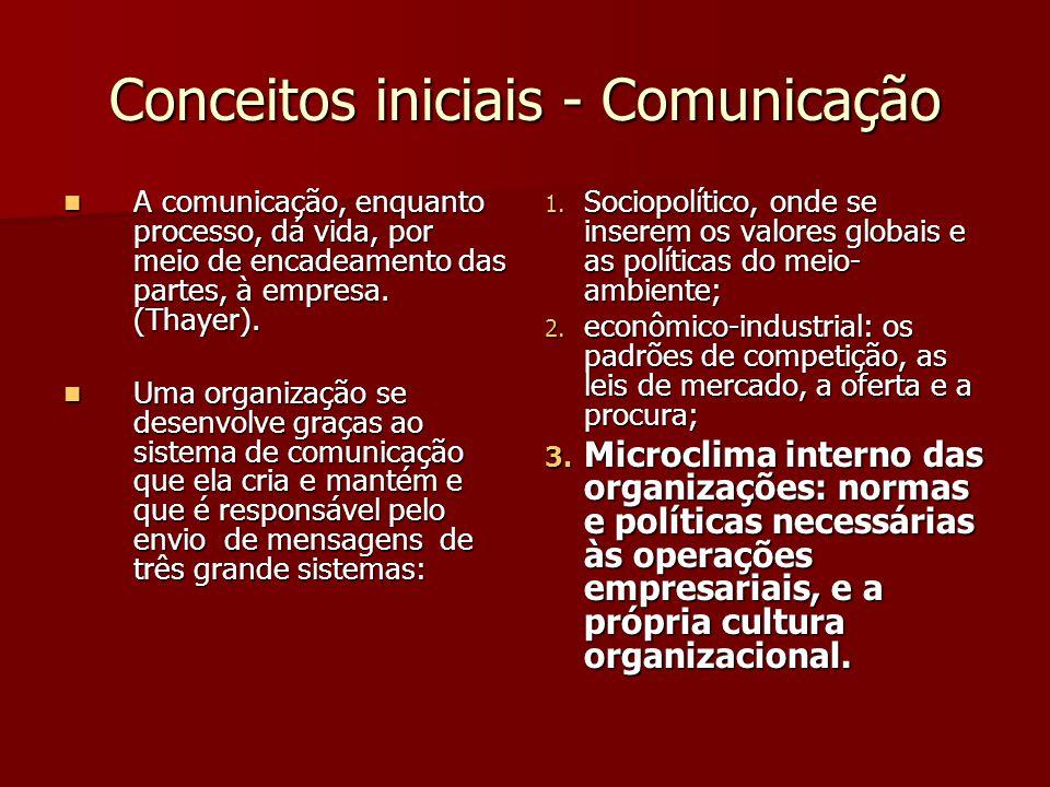 Conceitos iniciais - Comunicação A comunicação, enquanto processo, dá vida, por meio de encadeamento das partes, à empresa. (Thayer). A comunicação, e