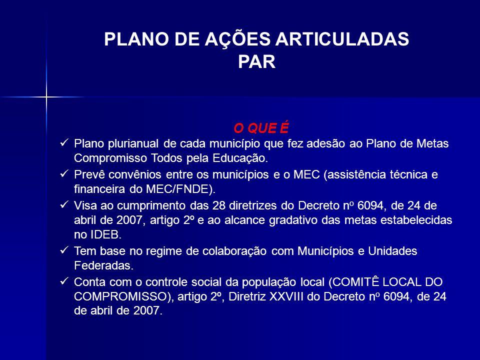 O QUE É Plano plurianual de cada município que fez adesão ao Plano de Metas Compromisso Todos pela Educação. Prevê convênios entre os municípios e o M