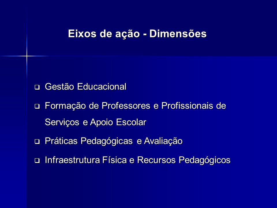 Gestão Educacional Gestão Educacional Formação de Professores e Profissionais de Serviços e Apoio Escolar Formação de Professores e Profissionais de S