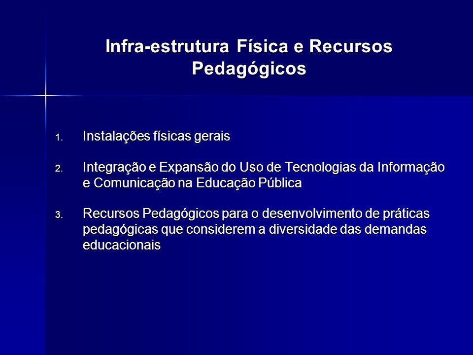1. Instalações físicas gerais 2. Integração e Expansão do Uso de Tecnologias da Informação e Comunicação na Educação Pública 3. Recursos Pedagógicos p