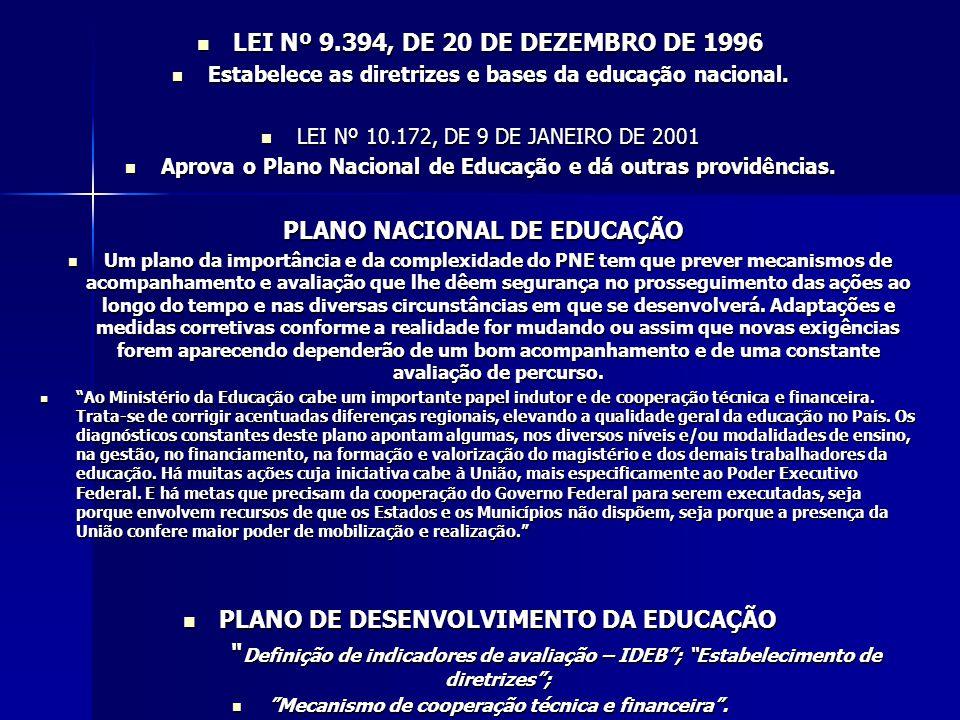 LEI Nº 9.394, DE 20 DE DEZEMBRO DE 1996 LEI Nº 9.394, DE 20 DE DEZEMBRO DE 1996 Estabelece as diretrizes e bases da educação nacional. Estabelece as d