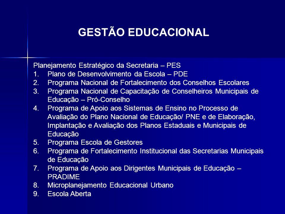 Planejamento Estratégico da Secretaria – PES 1.Plano de Desenvolvimento da Escola – PDE 2.Programa Nacional de Fortalecimento dos Conselhos Escolares