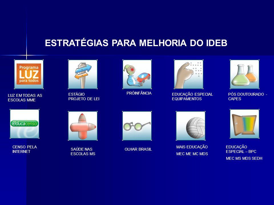 ESTÁGIO PROJETO DE LEI PRÓINFÂNCIA EDUCAÇÃO ESPECIAL EQUIPAMENTOS PÓS DOUTOURADO - CAPES CENSO PELA INTERNET SAÚDE NAS ESCOLAS MS OLHAR BRASIL MAIS ED