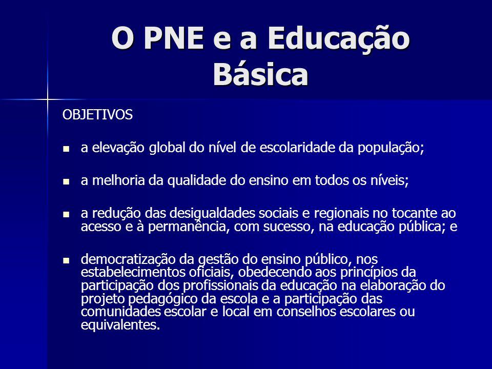 O PNE e a Educação Básica OBJETIVOS a elevação global do nível de escolaridade da população; a melhoria da qualidade do ensino em todos os níveis; a r