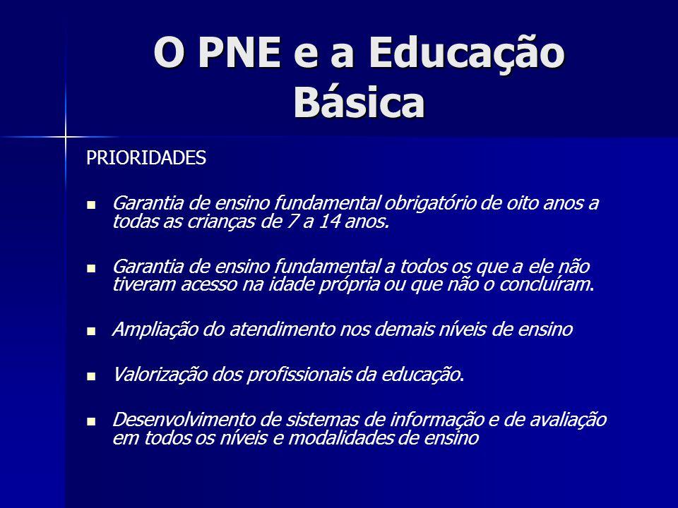 PRIORIDADES Garantia de ensino fundamental obrigatório de oito anos a todas as crianças de 7 a 14 anos. Garantia de ensino fundamental a todos os que