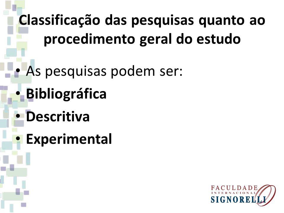 Classificação das pesquisas quanto ao procedimento geral do estudo As pesquisas podem ser: Bibliográfica Descritiva Experimental