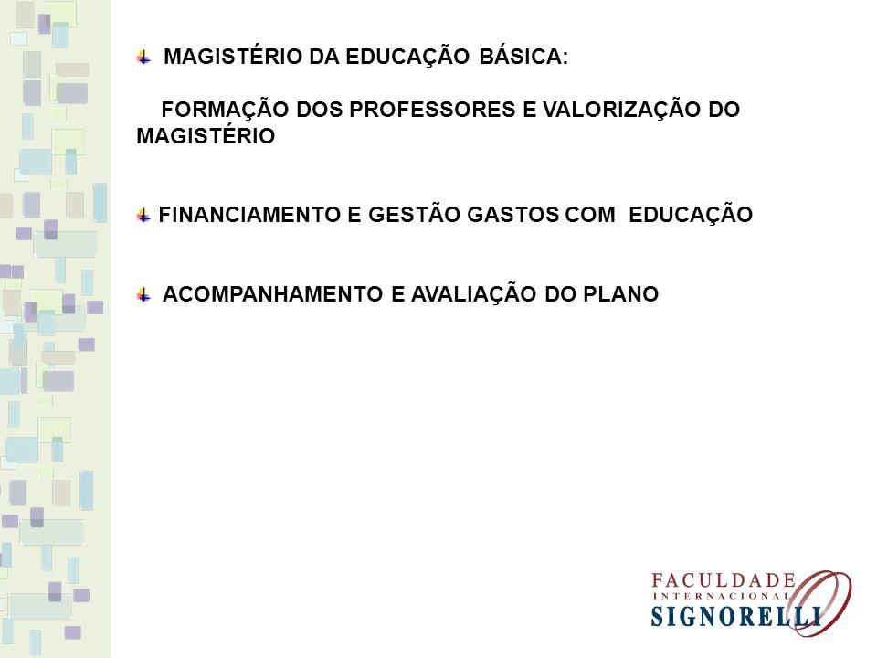 MAGISTÉRIO DA EDUCAÇÃO BÁSICA: FORMAÇÃO DOS PROFESSORES E VALORIZAÇÃO DO MAGISTÉRIO FINANCIAMENTO E GESTÃO GASTOS COM EDUCAÇÃO ACOMPANHAMENTO E AVALIA