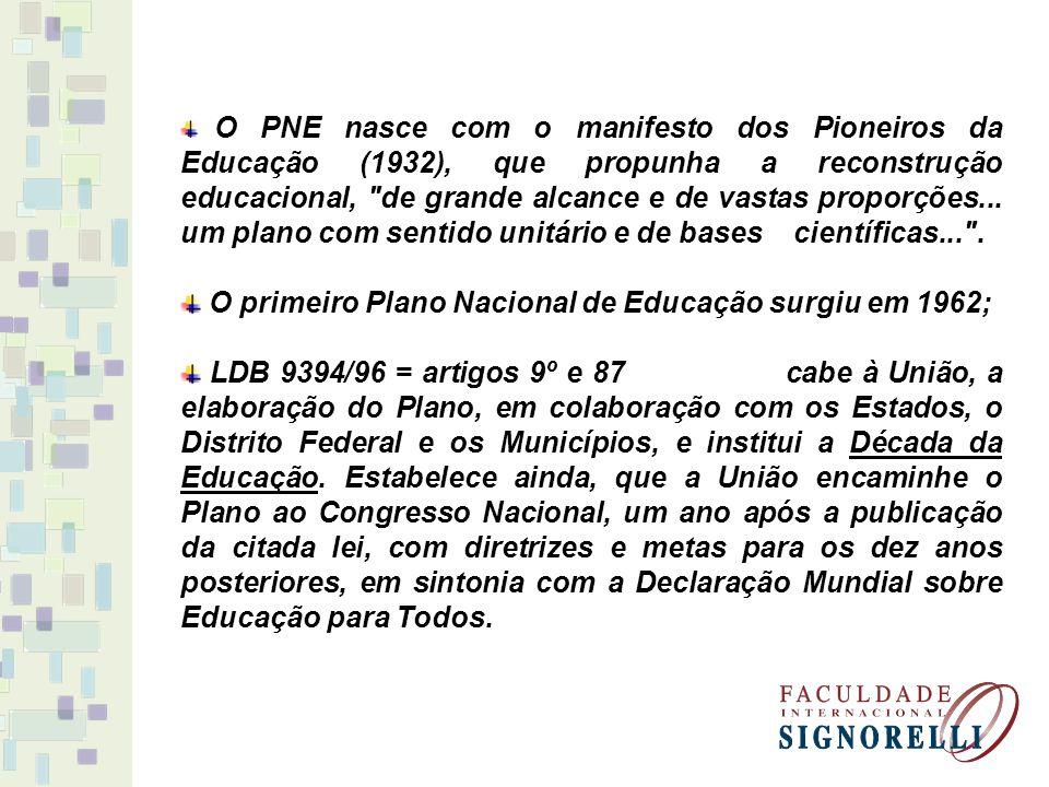 O PNE nasce com o manifesto dos Pioneiros da Educação (1932), que propunha a reconstrução educacional,