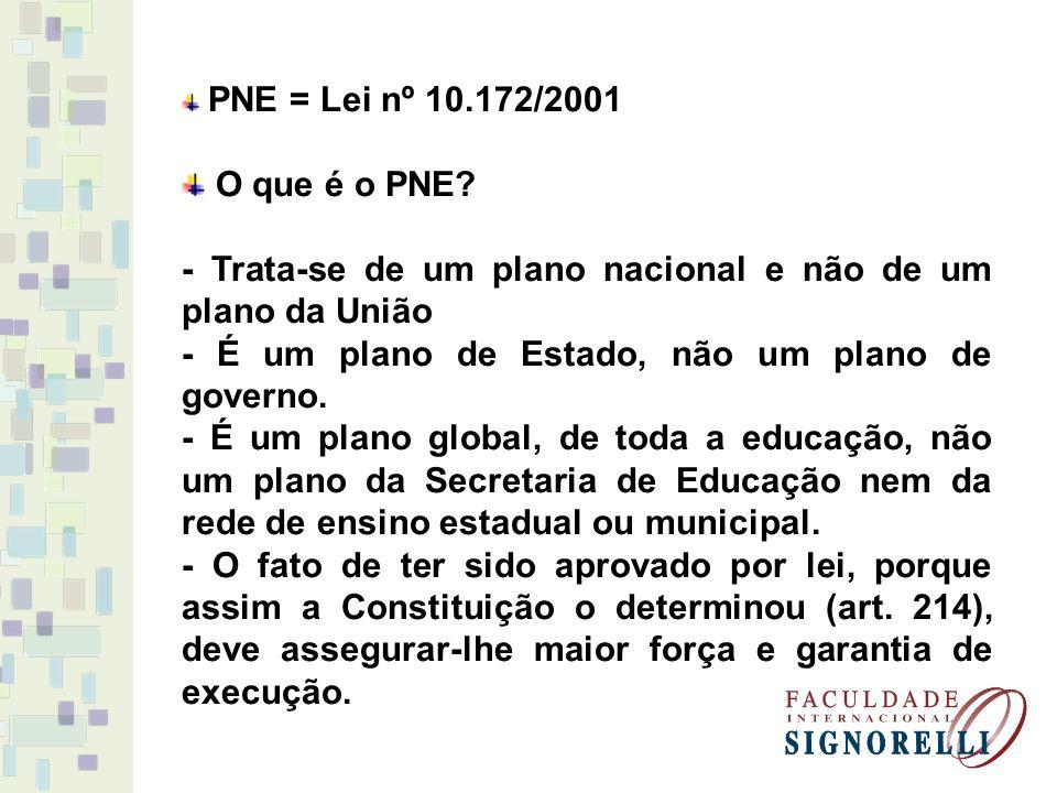 PNE = Lei nº 10.172/2001 O que é o PNE? - Trata-se de um plano nacional e não de um plano da União - É um plano de Estado, não um plano de governo. -