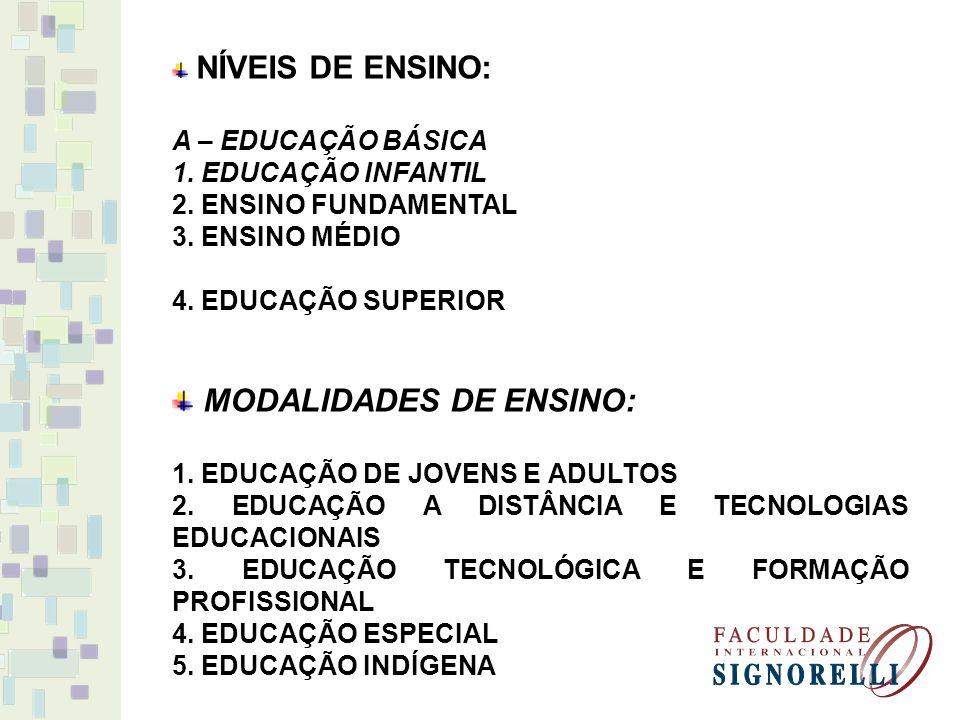 NÍVEIS DE ENSINO: A – EDUCAÇÃO BÁSICA 1. EDUCAÇÃO INFANTIL 2. ENSINO FUNDAMENTAL 3. ENSINO MÉDIO 4. EDUCAÇÃO SUPERIOR MODALIDADES DE ENSINO: 1. EDUCAÇ
