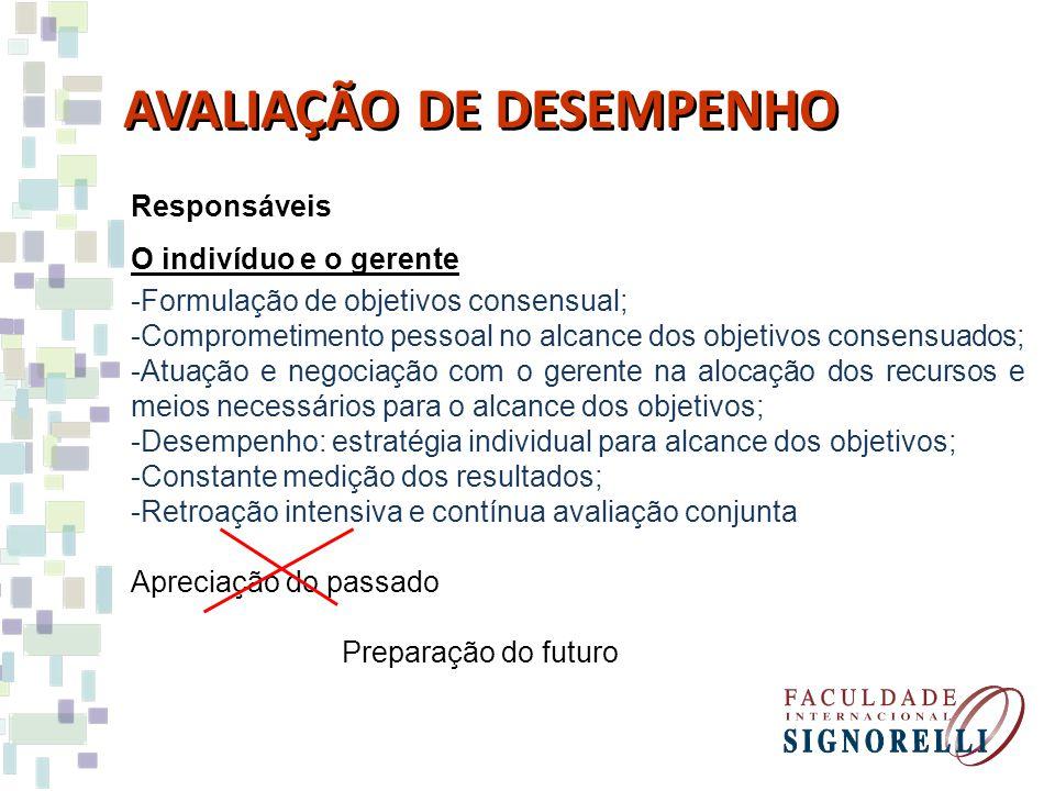Responsáveis O indivíduo e o gerente -Formulação de objetivos consensual; -Comprometimento pessoal no alcance dos objetivos consensuados; -Atuação e n