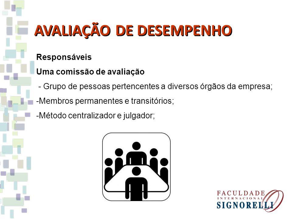 Responsáveis Uma comissão de avaliação - Grupo de pessoas pertencentes a diversos órgãos da empresa; -Membros permanentes e transitórios; -Método cent